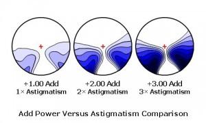 Optics of Progressive Lenses_Part 204-00